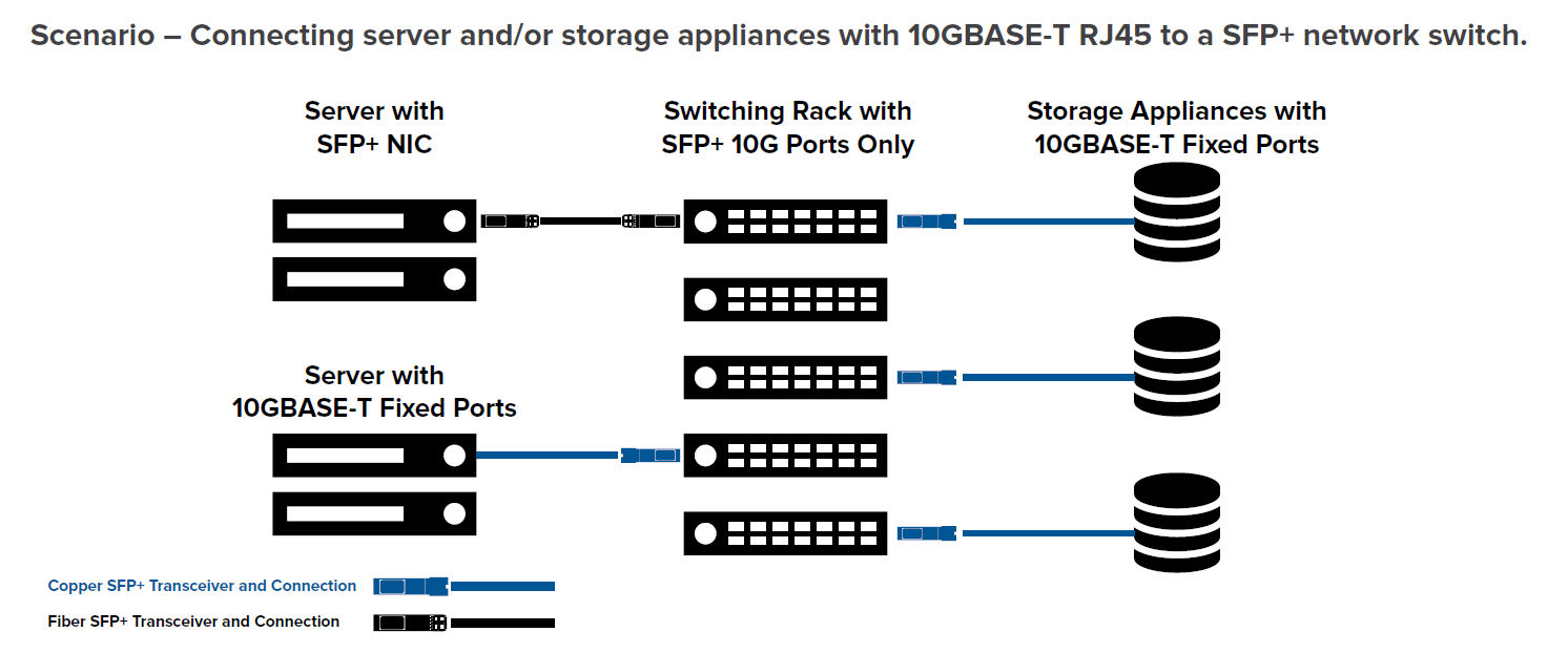 10gbase-t-pic.png